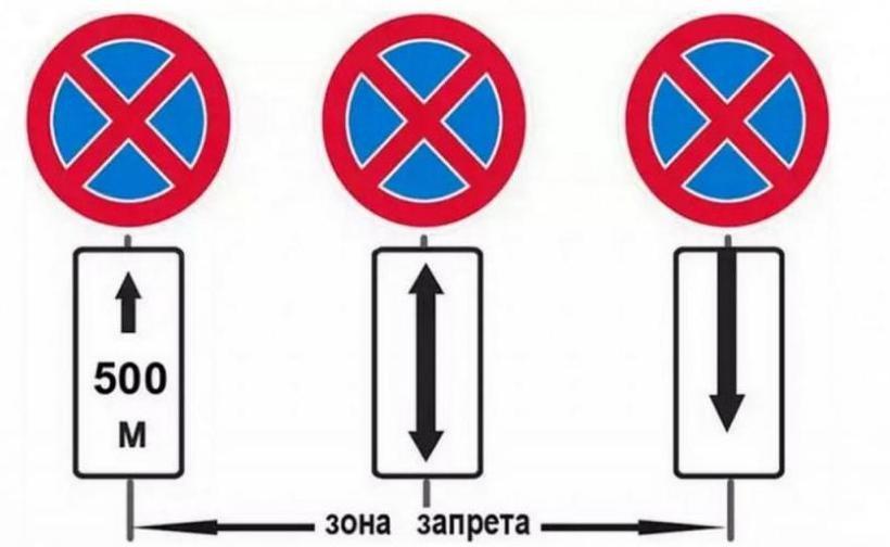 знаки с указанием зоны действия