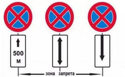 "Знаки ""Остановка"" и ""Стоянка"": описание, зона действия, исключения из правил и наказание"