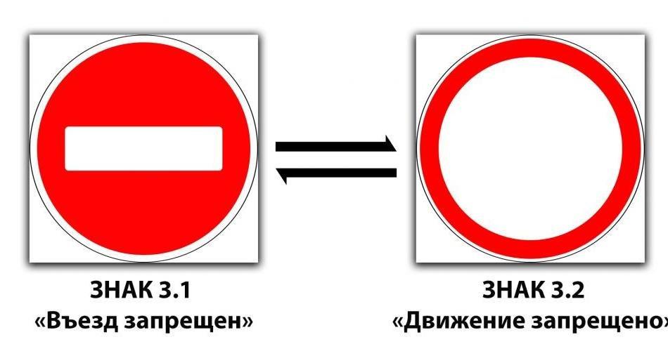 разница между знаками