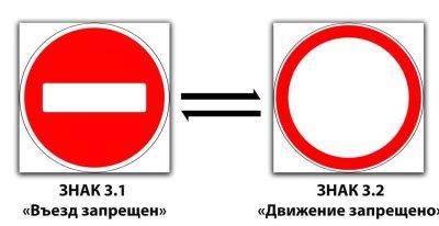"""Знак """"Въезд запрещен"""" - исключения из правил. Сочетание знака """"Въезд запрещен"""" с дополнительными табличками"""