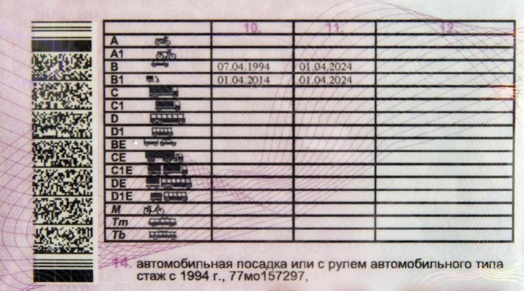водительское удостоверение рф